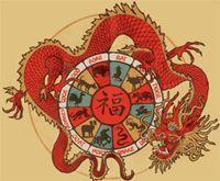 zhivotnye-znaki-zodiaka-foto